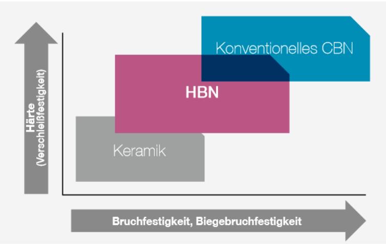 Bild3-HBN Grindtec2020 EHWA